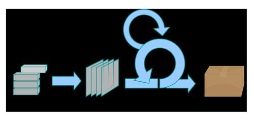 Agile Scrum framework process