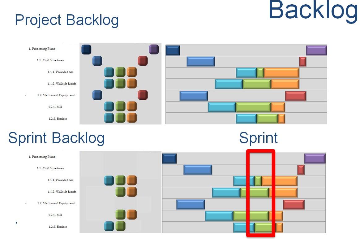 agile product backlog template excel   dzeo.tk