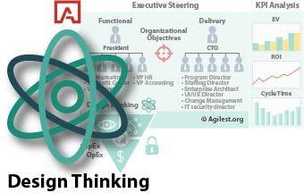 Adaptive Agile Scaling Framework Design Thinking Agilest 174